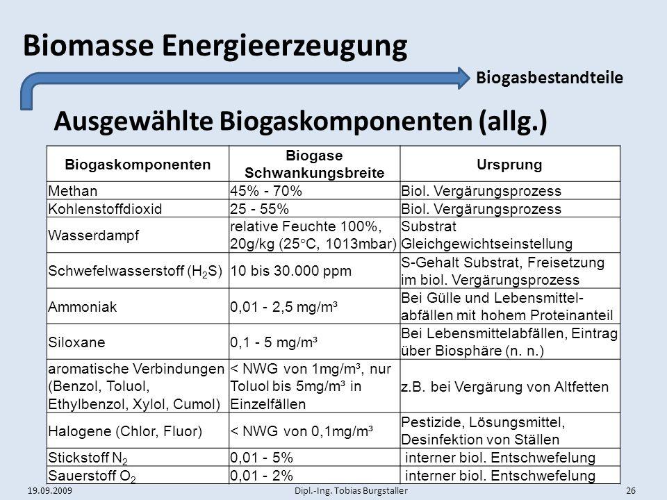 19.09.2009 Dipl.-Ing. Tobias Burgstaller 26 Biomasse Energieerzeugung Ausgewählte Biogaskomponenten (allg.) Biogasbestandteile Biogaskomponenten Bioga