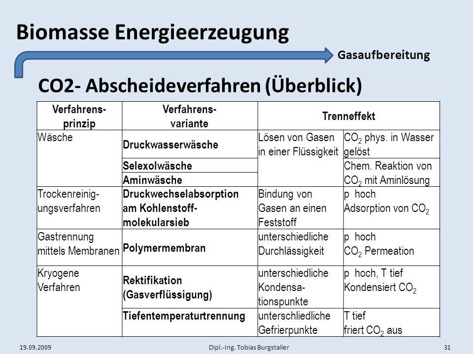 19.09.2009 Dipl.-Ing. Tobias Burgstaller 31 Biomasse Energieerzeugung CO2- Abscheideverfahren (Überblick) Gasaufbereitung Verfahrens- prinzip Verfahre