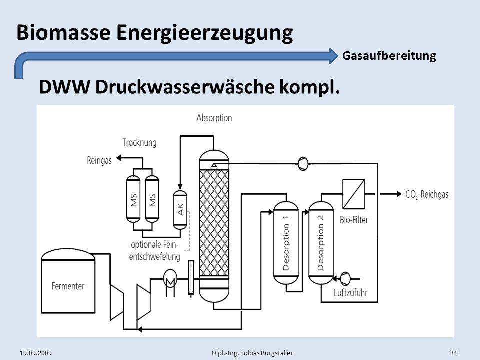 19.09.2009 Dipl.-Ing. Tobias Burgstaller 34 Biomasse Energieerzeugung DWW Druckwasserwäsche kompl. Gasaufbereitung