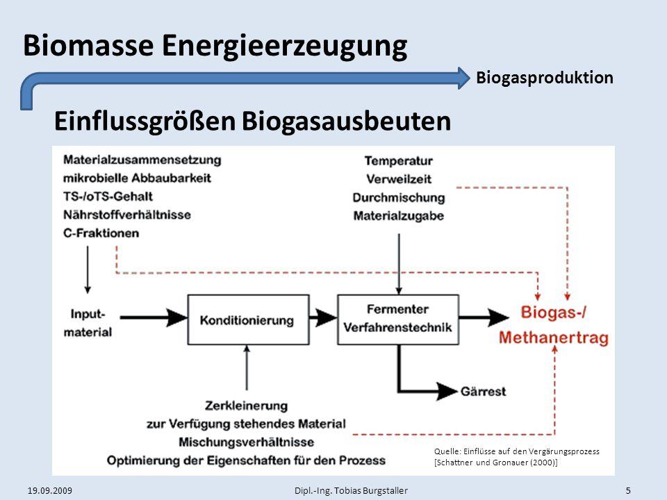 19.09.2009 Dipl.-Ing. Tobias Burgstaller 5 Biomasse Energieerzeugung Einflussgrößen Biogasausbeuten Biogasproduktion Quelle: Einflüsse auf den Vergäru