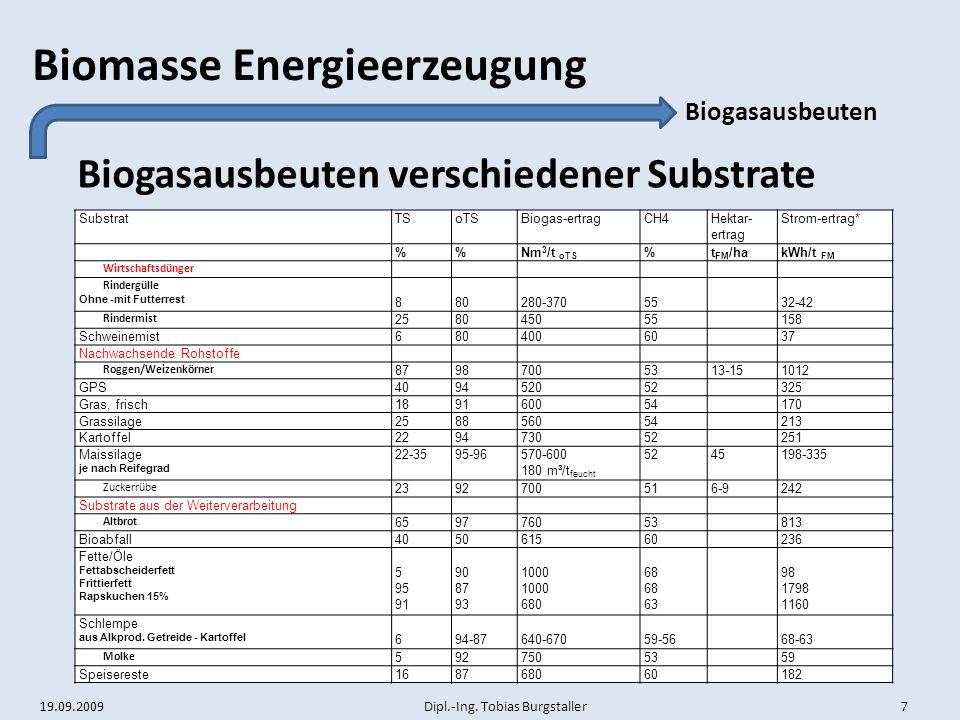 19.09.2009 Dipl.-Ing. Tobias Burgstaller 7 Biomasse Energieerzeugung Biogasausbeuten verschiedener Substrate Biogasausbeuten SubstratTSoTSBiogas-ertra