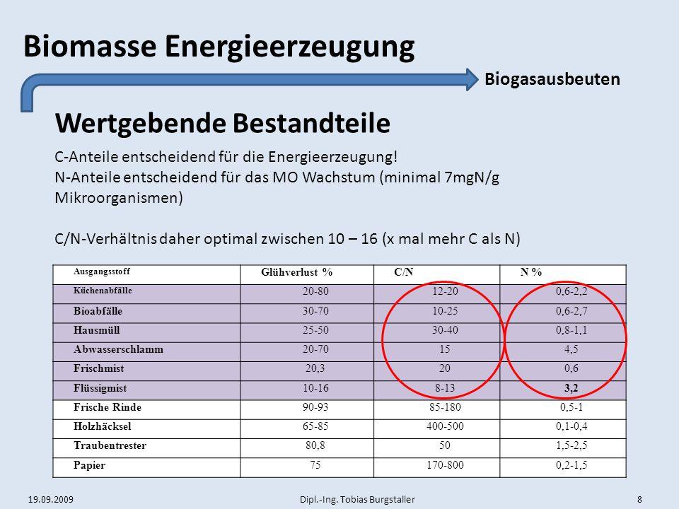 19.09.2009 Dipl.-Ing. Tobias Burgstaller 8 Biomasse Energieerzeugung Wertgebende Bestandteile Biogasausbeuten C-Anteile entscheidend für die Energieer