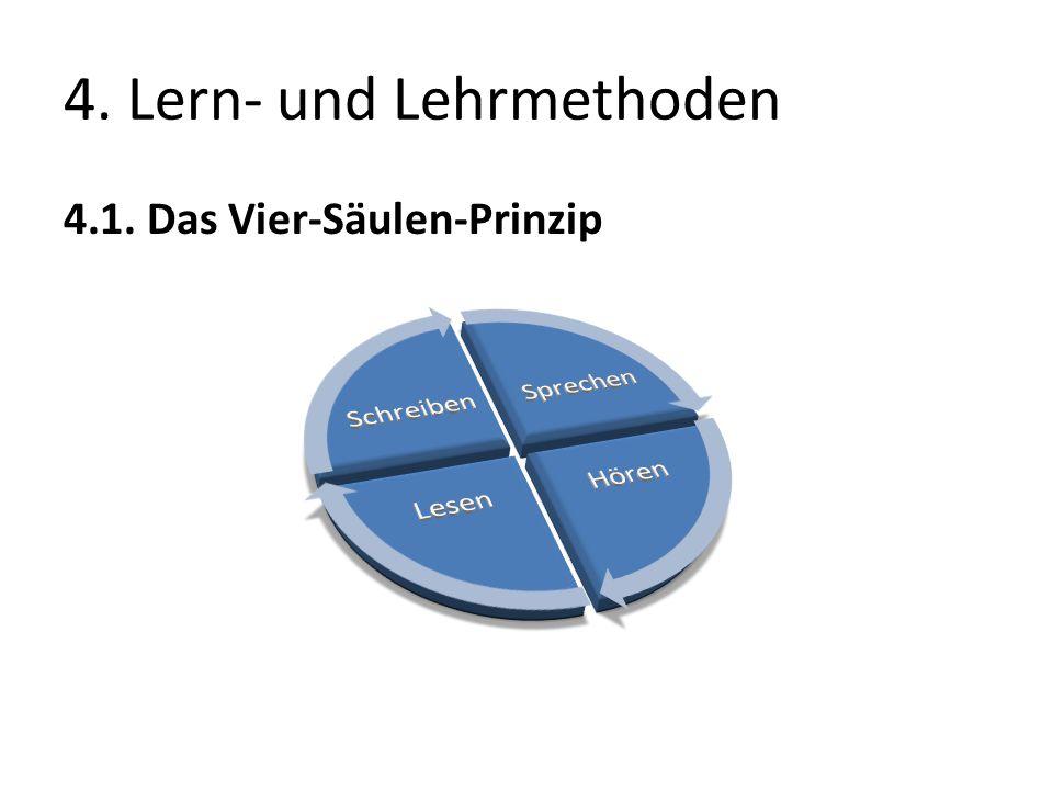 4. Lern- und Lehrmethoden 4.1. Das Vier-Säulen-Prinzip