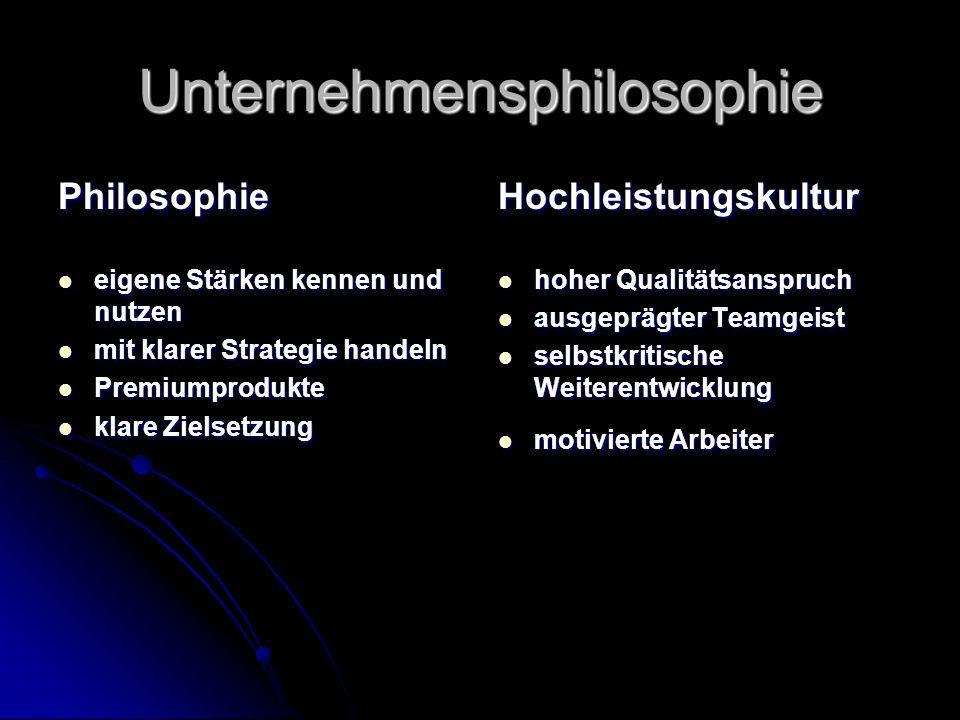 Unternehmensphilosophie Philosophie eigene Stärken kennen und nutzen eigene Stärken kennen und nutzen mit klarer Strategie handeln mit klarer Strategi