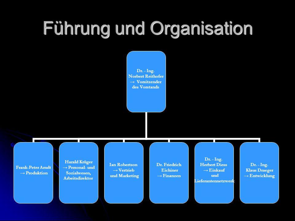Führung und Organisation Dr. - Ing. Norbert Reithofer → Vorsitzender des Vorstands Frank-Peter Arndt → Produktion Harald Krüger → Personal- und Sozial