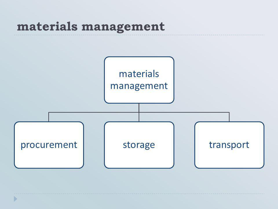 materials management procurementstoragetransport