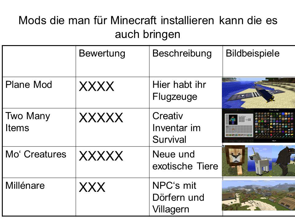 Mods die man für Minecraft installieren kann die es auch bringen BewertungBeschreibungBildbeispiele Plane Mod XXXX Hier habt ihr Flugzeuge Two Many It