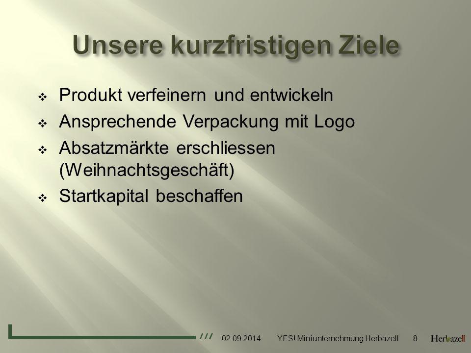  Etablierung auf dem Markt  Dividende Ende Geschäftsjahr  Guter Ruf des Appenzellerlandes stärken 02.09.2014YES.