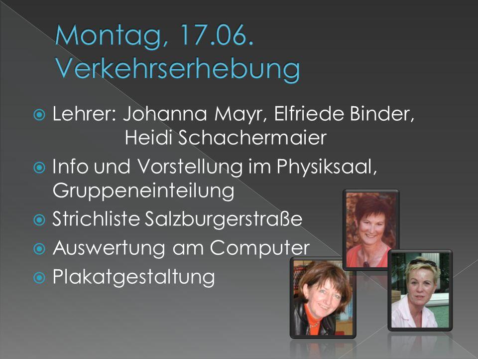  Lehrer: Johanna Mayr, Elfriede Binder, Heidi Schachermaier  Info und Vorstellung im Physiksaal, Gruppeneinteilung  Strichliste Salzburgerstraße 
