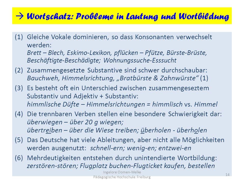 """ Wortschatz: Probleme in Lautung und Wortbildung (1)Gleiche Vokale dominieren, so dass Konsonanten verwechselt werden: Brett – Blech, Eskimo-Lexikon, pflücken – Pfütze, Bürste-Brüste, Beschäftigte-Beschädigte; Wohnungssuche-Esssucht (2)Zusammengesetzte Substantive sind schwer durchschaubar: Bauchweh, Himmelsrichtung, """"Bratbürste & Zahnwürste (1) (3)Es besteht oft ein Unterschied zwischen zusammengeseztem Substantiv und Adjektiv + Substantiv: himmlische Düfte – Himmelsrichtungen = himmlisch vs."""