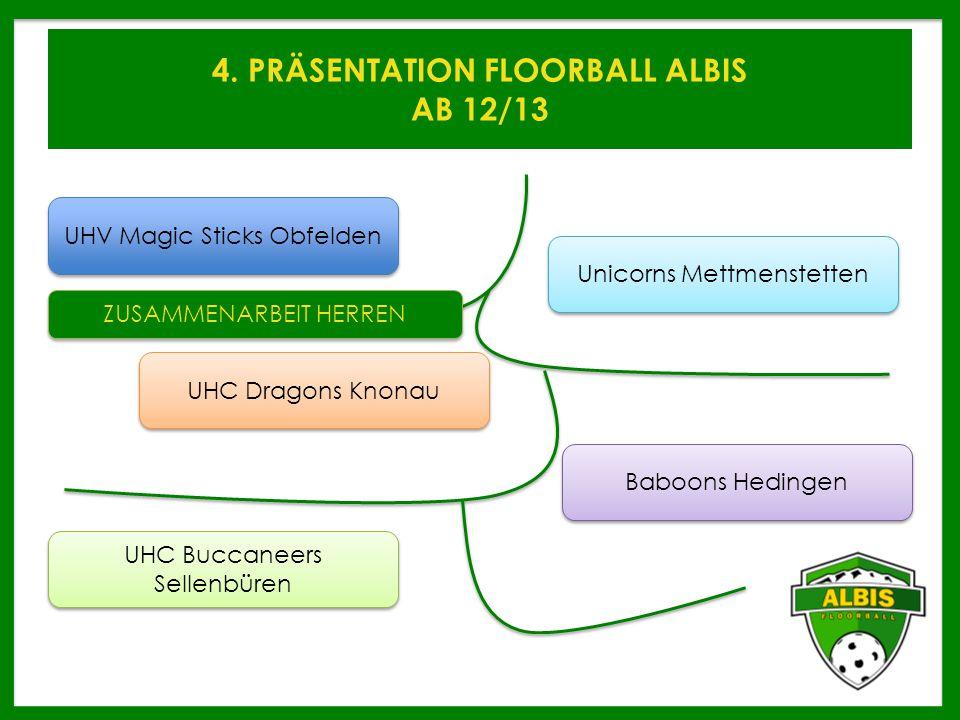 4. PRÄSENTATION FLOORBALL ALBIS AB 12/13 UHV Magic Sticks Obfelden UHC Dragons Knonau Unicorns Mettmenstetten Baboons Hedingen UHC Buccaneers Sellenbü