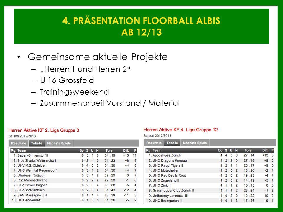 """4. PRÄSENTATION FLOORBALL ALBIS AB 12/13 Gemeinsame aktuelle Projekte – """"Herren 1 und Herren 2"""" – U 16 Grossfeld – Trainingsweekend – Zusammenarbeit V"""