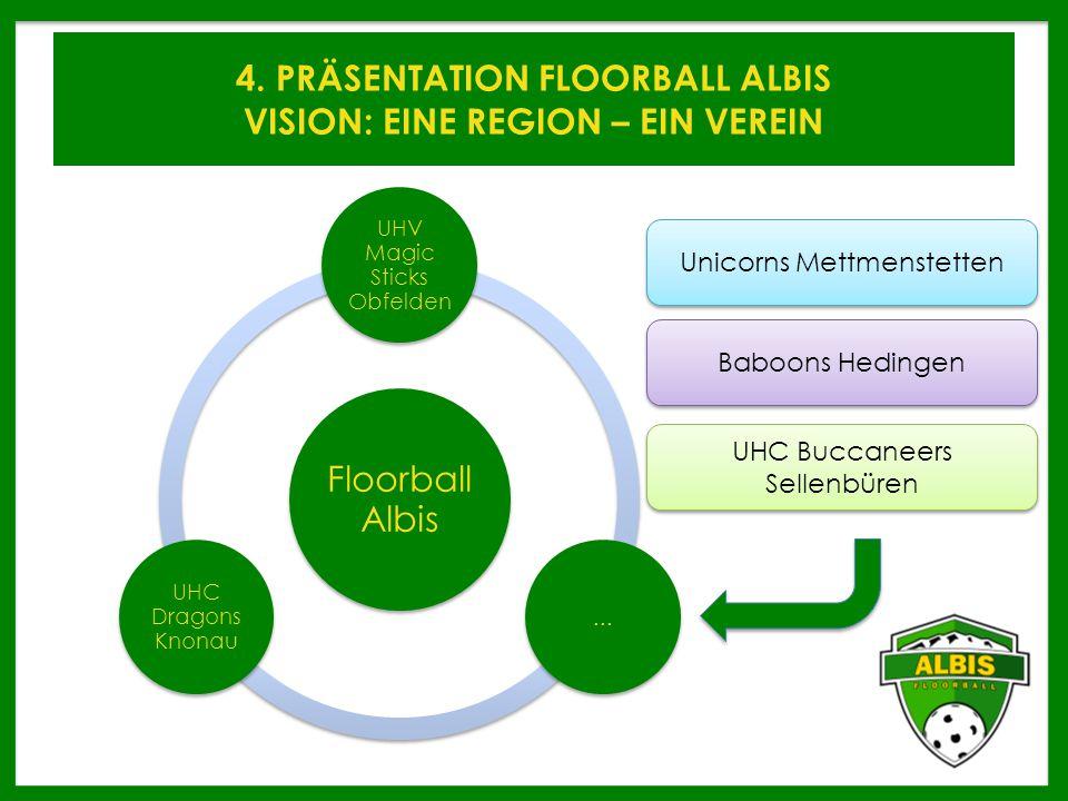 Floorball Albis UHV Magic Sticks Obfelden... UHC Dragons Knonau Unicorns Mettmenstetten Baboons Hedingen UHC Buccaneers Sellenbüren