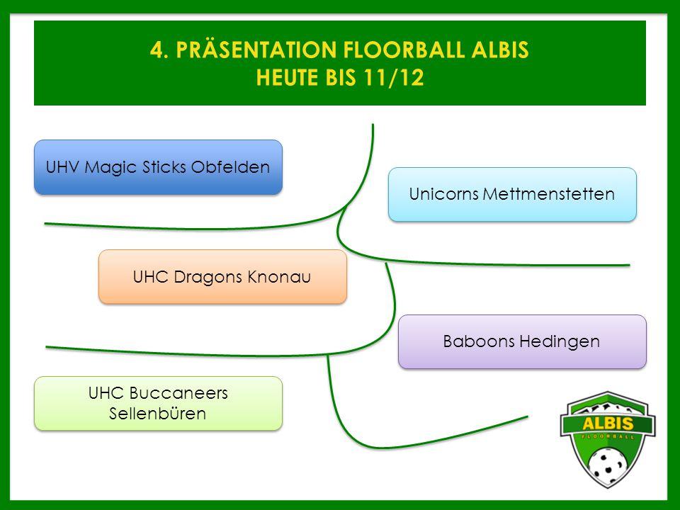 4. PRÄSENTATION FLOORBALL ALBIS HEUTE BIS 11/12 UHV Magic Sticks Obfelden UHC Dragons Knonau Unicorns Mettmenstetten Baboons Hedingen UHC Buccaneers S