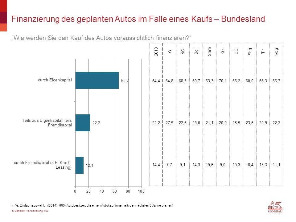 """© Generali Versicherung AG Finanzierung des geplanten Autos im Falle eines Kaufs – Bundesland """"Wie werden Sie den Kauf des Autos voraussichtlich finan"""