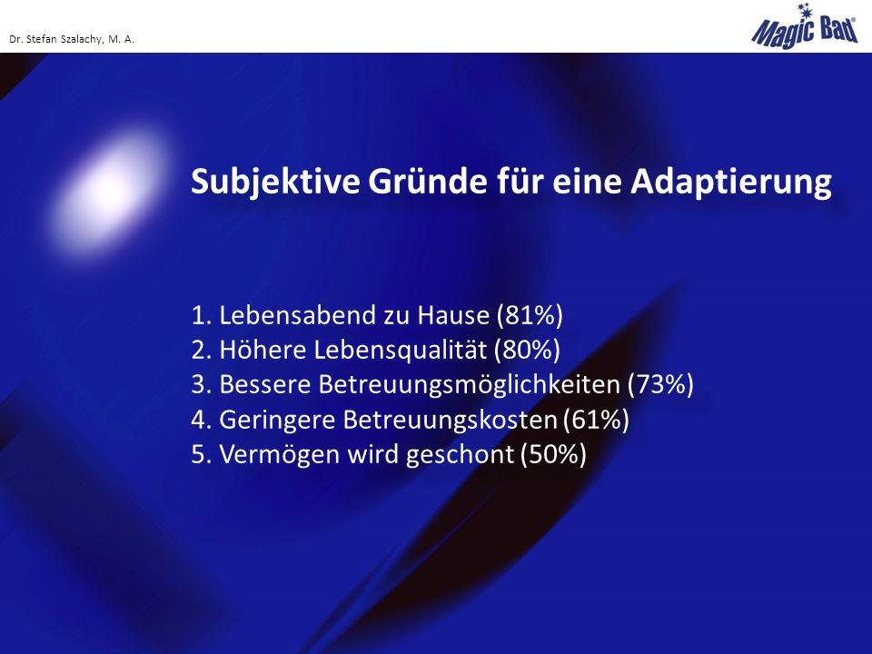 Subjektive Gründe für eine Adaptierung 1. Lebensabend zu Hause (81%) 2. Höhere Lebensqualität (80%) 3. Bessere Betreuungsmöglichkeiten (73%) 4. Gering