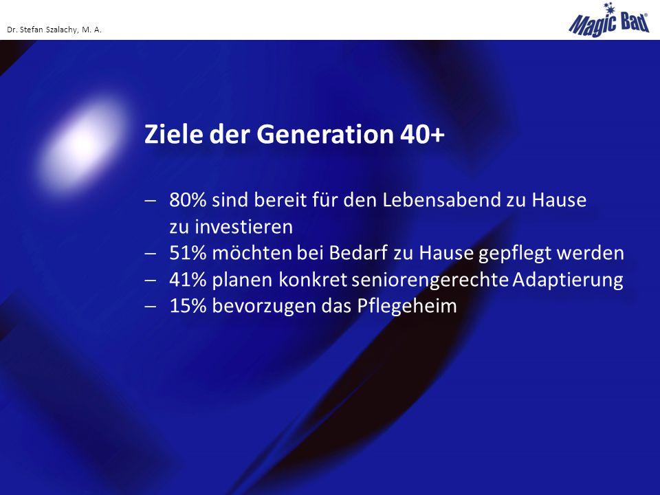 Ziele der Generation 40+  80% sind bereit für den Lebensabend zu Hause zu investieren  51% möchten bei Bedarf zu Hause gepflegt werden  41% planen