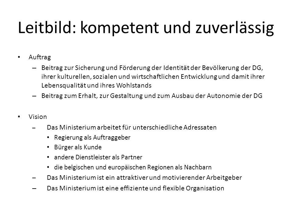 Laufbahn Mögliche Beförderung in allen Stufen – in den 2.