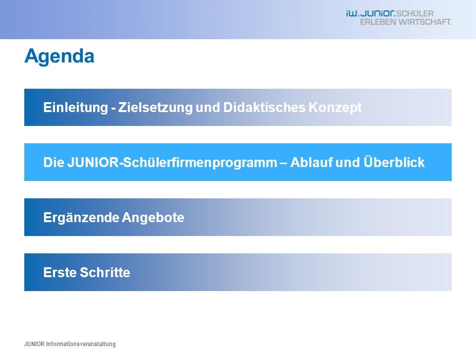 Agenda Einleitung - Zielsetzung und Didaktisches Konzept Die JUNIOR-Schülerfirmenprogramm – Ablauf und Überblick Ergänzende Angebote Erste Schritte JU
