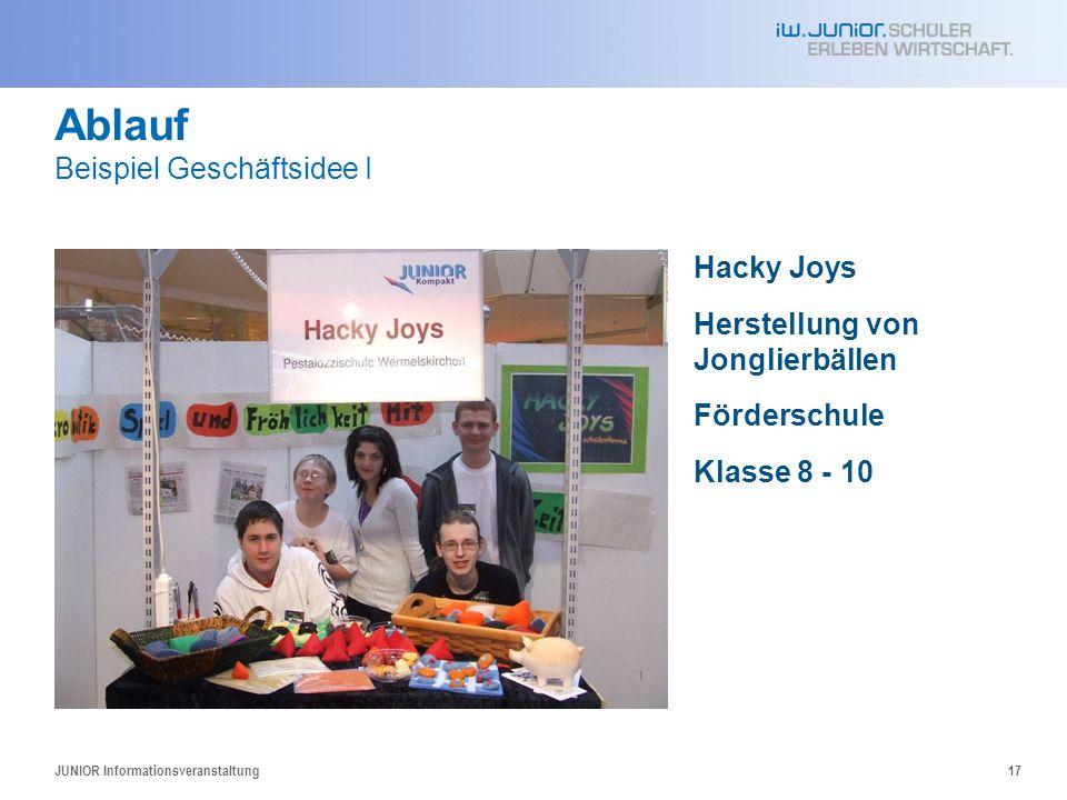 Ablauf Beispiel Geschäftsidee I Hacky Joys Herstellung von Jonglierbällen Förderschule Klasse 8 - 10 JUNIOR Informationsveranstaltung17