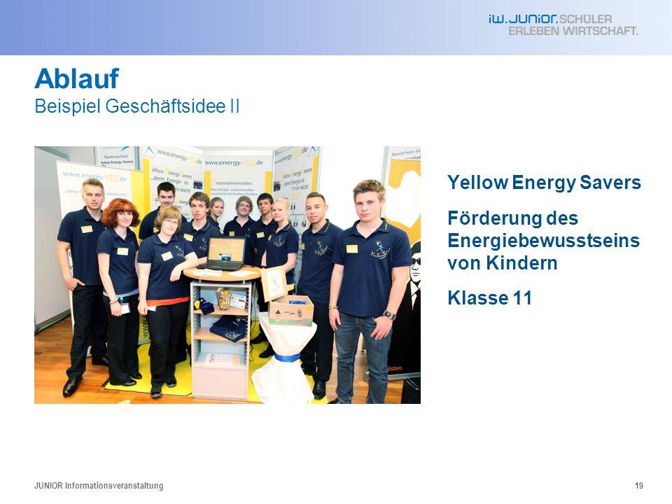 Ablauf Beispiel Geschäftsidee II Yellow Energy Savers Förderung des Energiebewusstseins von Kindern Klasse 11 JUNIOR Informationsveranstaltung19