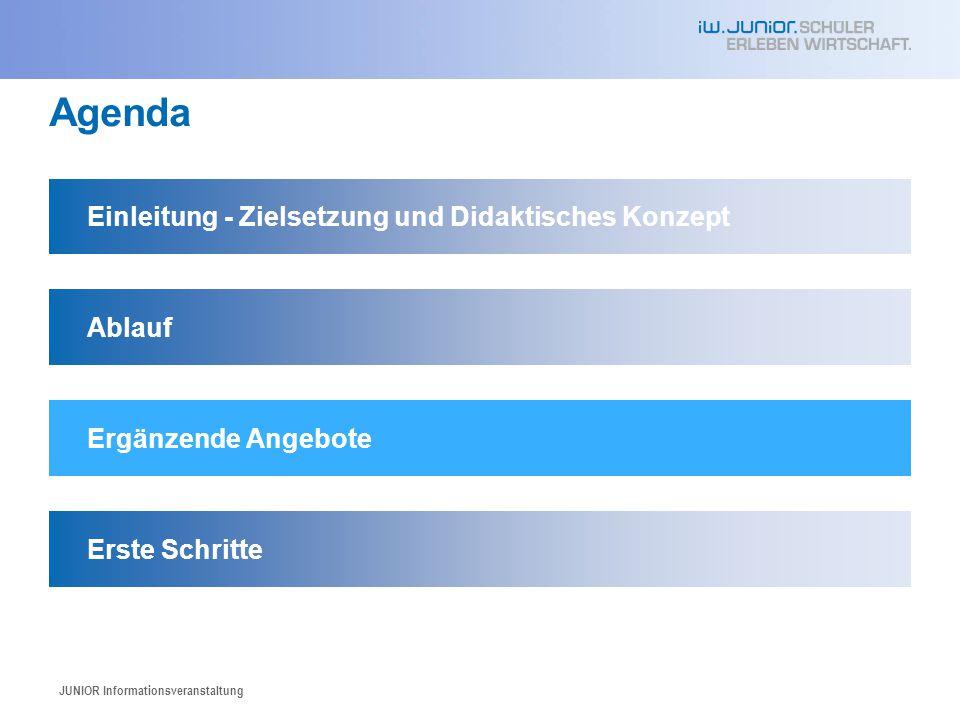 Agenda Einleitung - Zielsetzung und Didaktisches Konzept Ablauf Ergänzende Angebote Erste Schritte JUNIOR Informationsveranstaltung