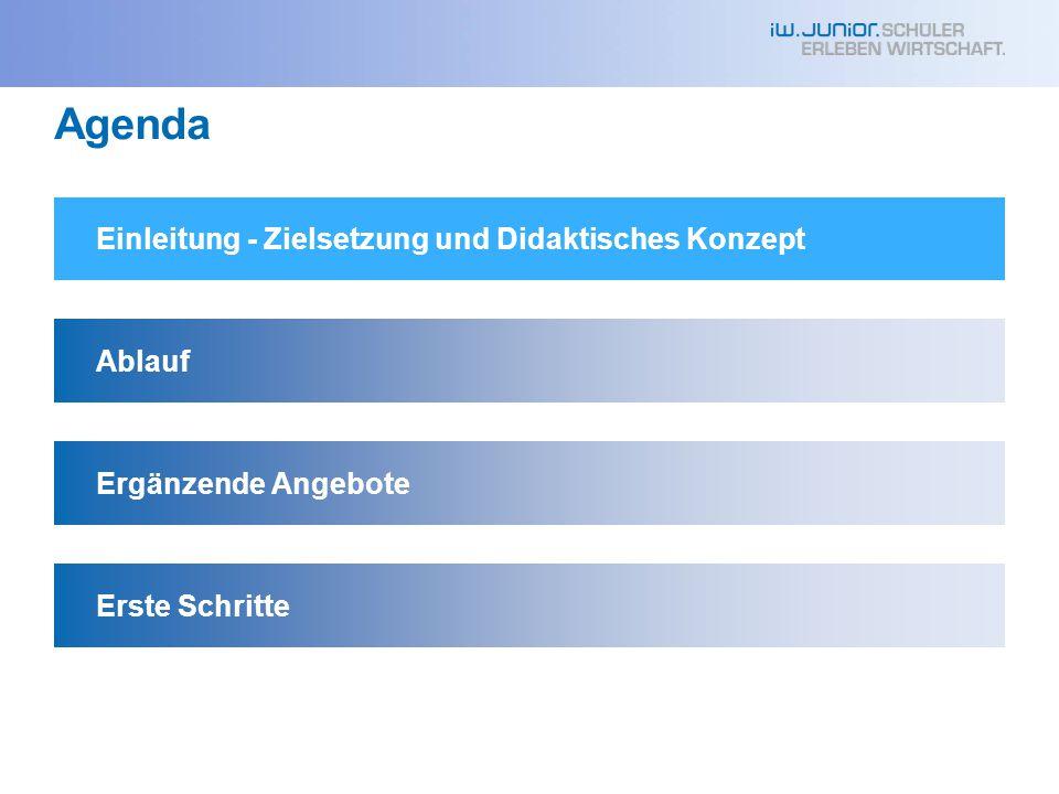 Agenda Einleitung - Zielsetzung und Didaktisches Konzept Ablauf Ergänzende Angebote Erste Schritte