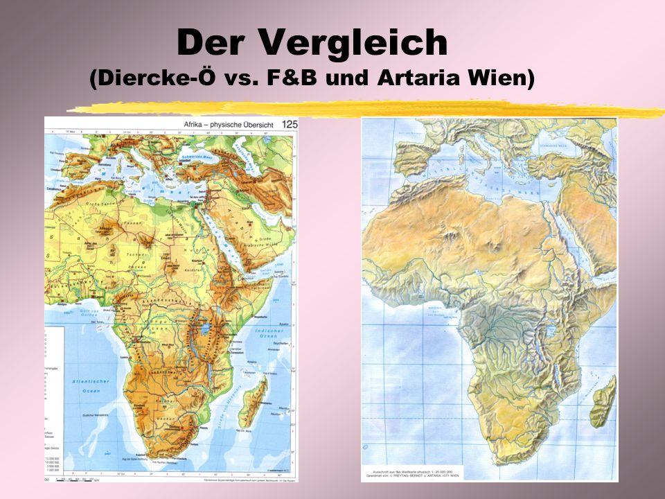Der Vergleich (Diercke-Ö vs. F&B und Artaria Wien)