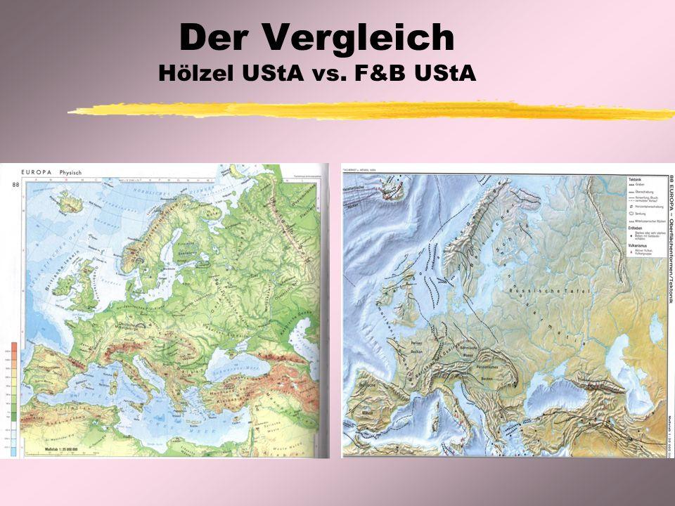 Der Vergleich Hölzel UStA vs. F&B UStA
