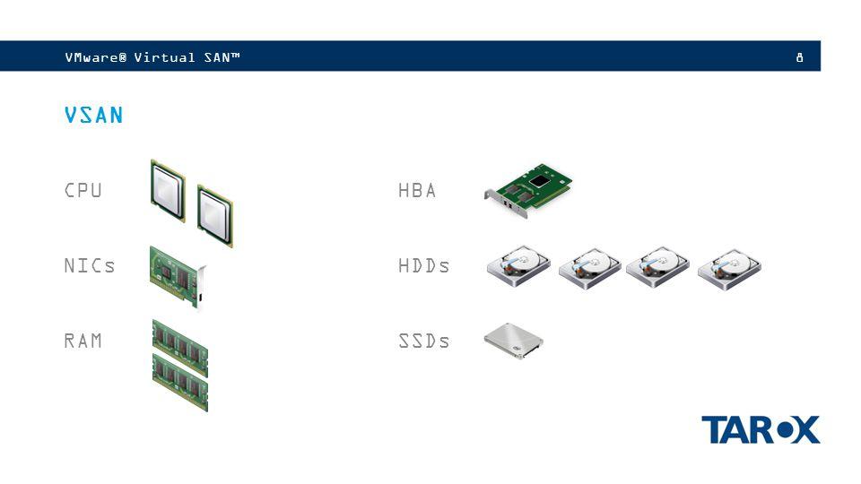 8VMware® Virtual SAN™ VSAN CPU NICs RAM HBA HDDs SSDs
