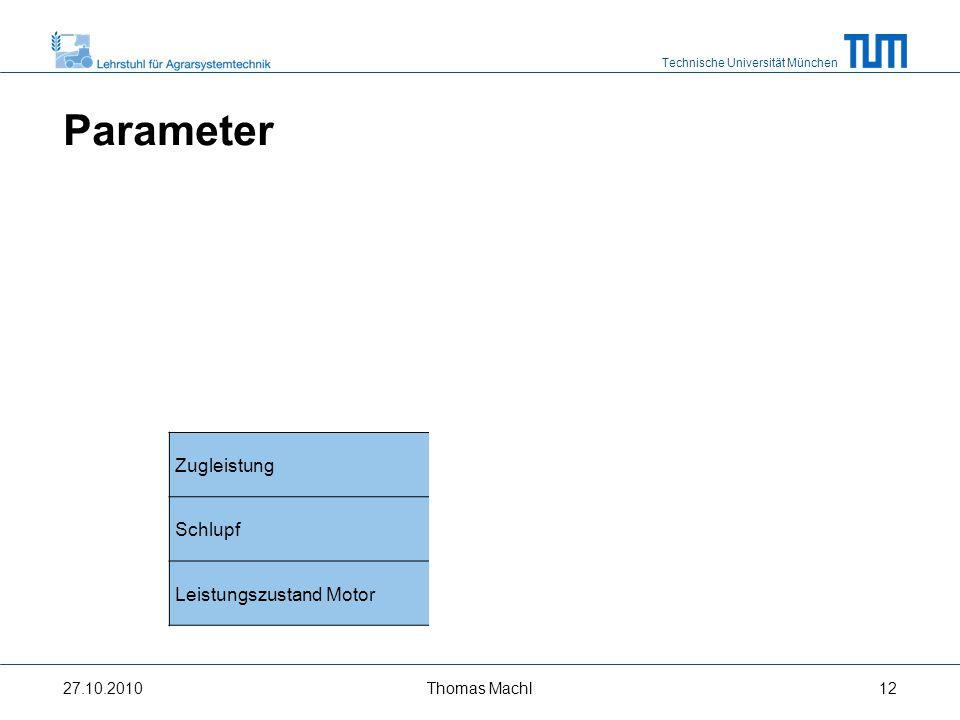 Technische Universität München Versuchsanordnung 27.10.2010Thomas Machl13