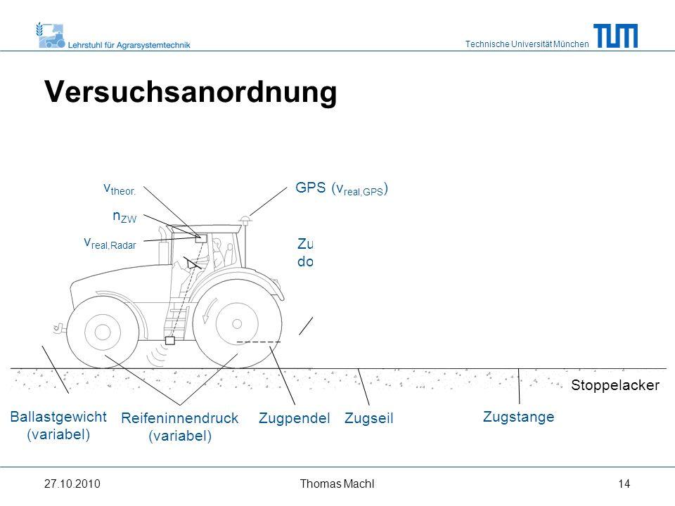 Technische Universität München Versuchsanordnung 27.10.2010Thomas Machl15