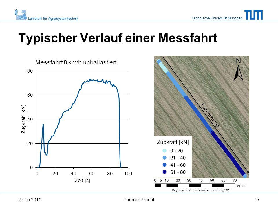 Technische Universität München 4 Ergebnisse 27.10.2010Thomas Machl18