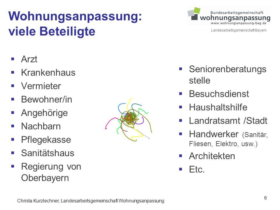 6 Landesarbeitsgemeinschaft Bayern Wohnungsanpassung: viele Beteiligte  Arzt  Krankenhaus  Vermieter  Bewohner/in  Angehörige  Nachbarn  Pflege
