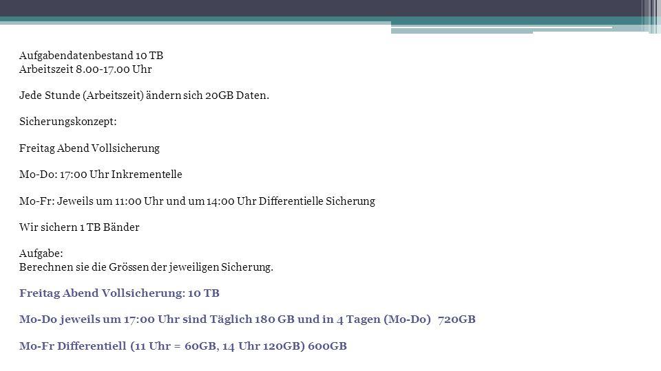 Aufgabendatenbestand 10 TB Arbeitszeit 8.00-17.00 Uhr Jede Stunde (Arbeitszeit) ändern sich 20GB Daten. Sicherungskonzept: Freitag Abend Vollsicherung