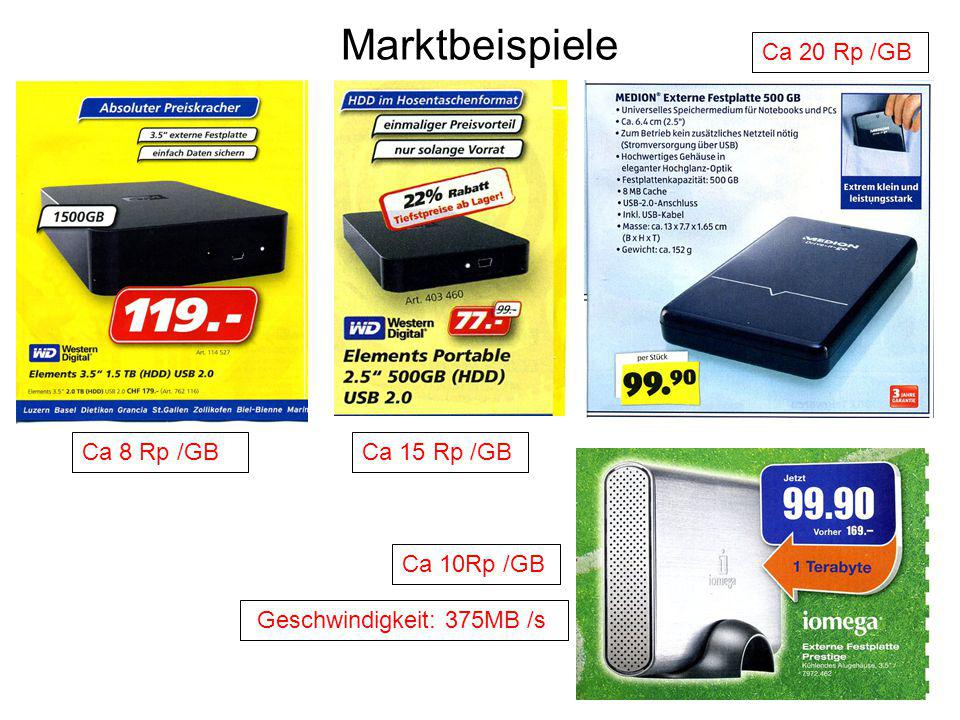 Marktbeispiele Ca 10Rp /GB Ca 20 Rp /GB Ca 8 Rp /GBCa 15 Rp /GB Geschwindigkeit: 375MB /s