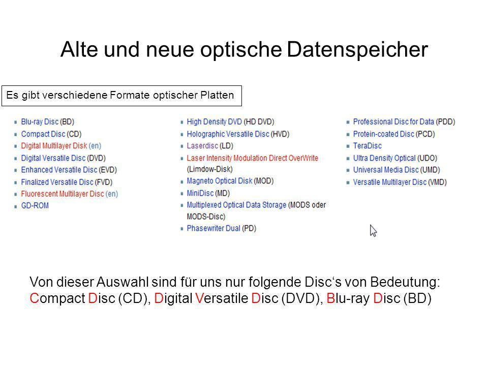 Alte und neue optische Datenspeicher Von dieser Auswahl sind für uns nur folgende Disc's von Bedeutung: Compact Disc (CD), Digital Versatile Disc (DVD
