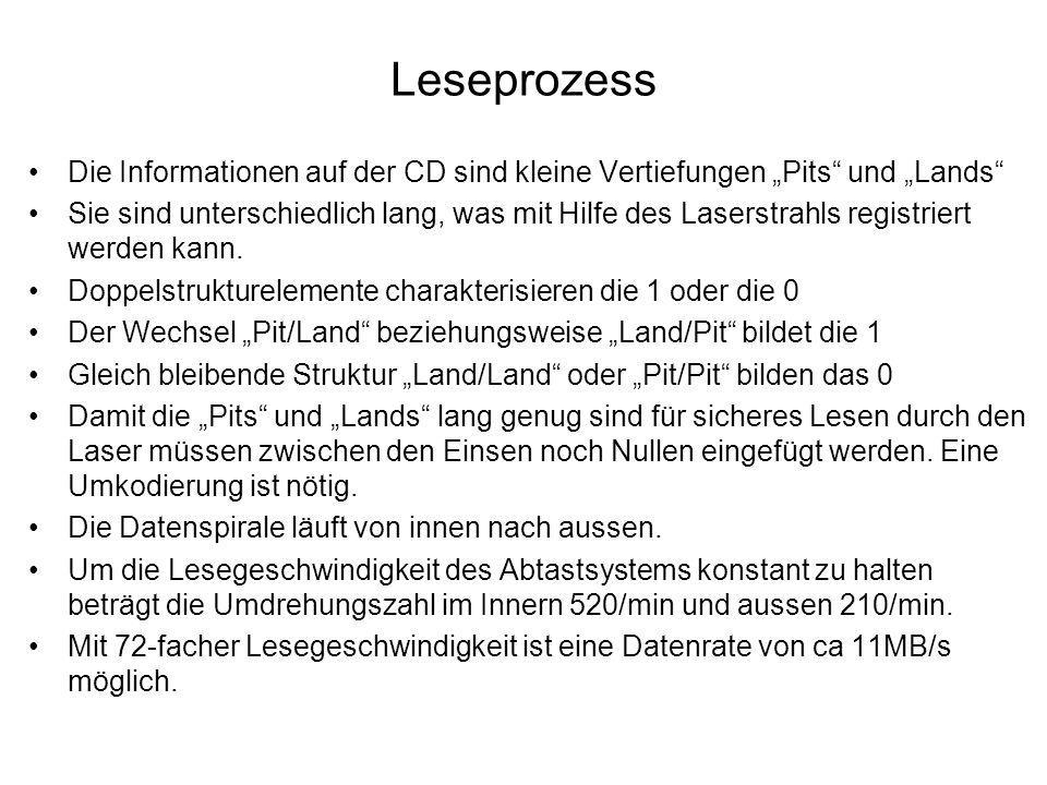 """Leseprozess Die Informationen auf der CD sind kleine Vertiefungen """"Pits"""" und """"Lands"""" Sie sind unterschiedlich lang, was mit Hilfe des Laserstrahls reg"""