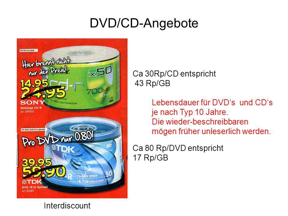 DVD/CD-Angebote Ca 80 Rp/DVD entspricht 17 Rp/GB Ca 30Rp/CD entspricht 43 Rp/GB Lebensdauer für DVD's und CD's je nach Typ 10 Jahre. Die wieder-beschr