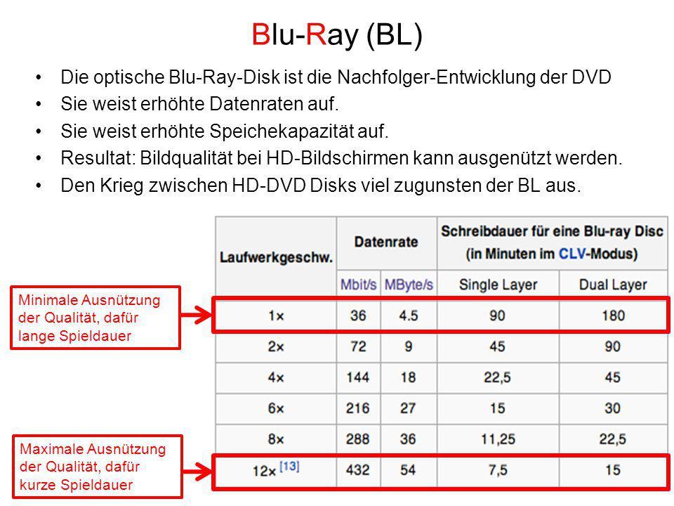 Die optische Blu-Ray-Disk ist die Nachfolger-Entwicklung der DVD Sie weist erhöhte Datenraten auf. Sie weist erhöhte Speichekapazität auf. Resultat: B