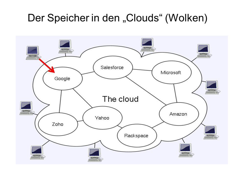 """Der Speicher in den """"Clouds"""" (Wolken)"""