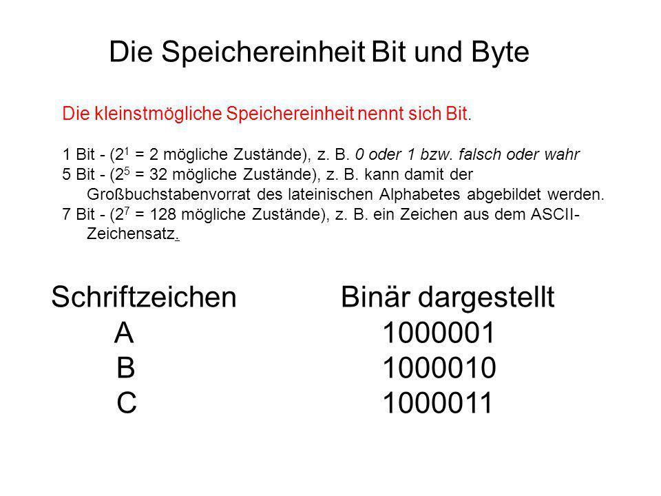 Die Speichereinheit Bit und Byte Die kleinstmögliche Speichereinheit nennt sich Bit. 1 Bit - (2 1 = 2 mögliche Zustände), z. B. 0 oder 1 bzw. falsch o