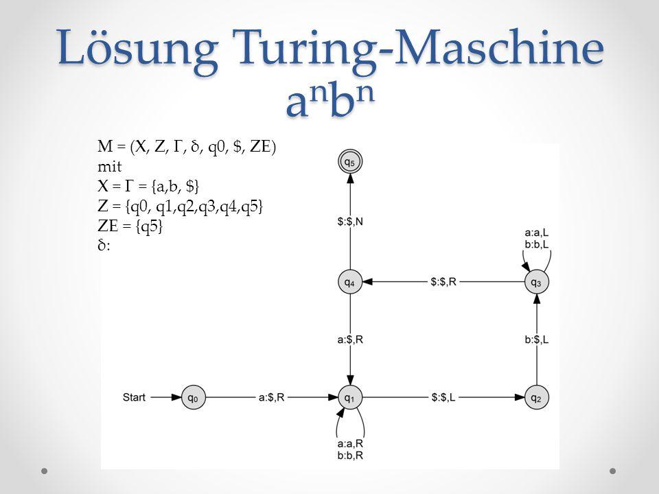 Lösung Turing-Maschine a n b n M = (X, Z, Γ, δ, q0, $, ZE) mit X = Γ = {a,b, $} Z = {q0, q1,q2,q3,q4,q5} ZE = {q5} δ: