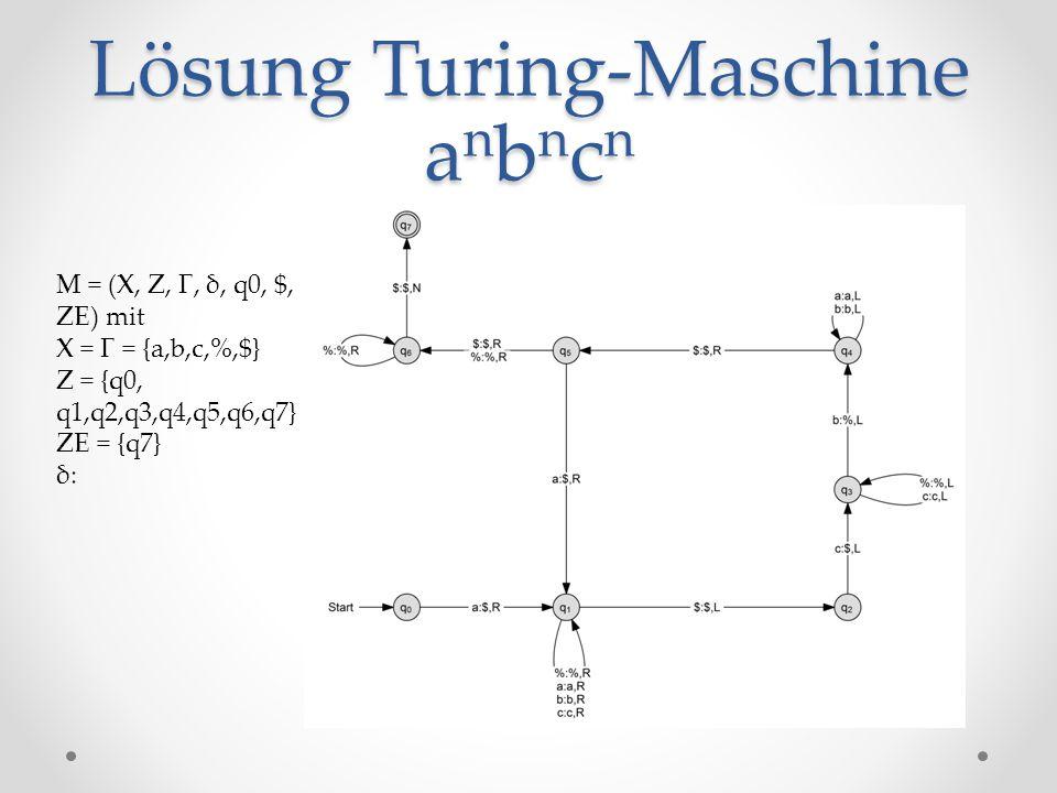 Lösung Turing-Maschine a n b n c n M = (X, Z, Γ, δ, q0, $, ZE) mit X = Γ = {a,b,c,%,$} Z = {q0, q1,q2,q3,q4,q5,q6,q7} ZE = {q7} δ: