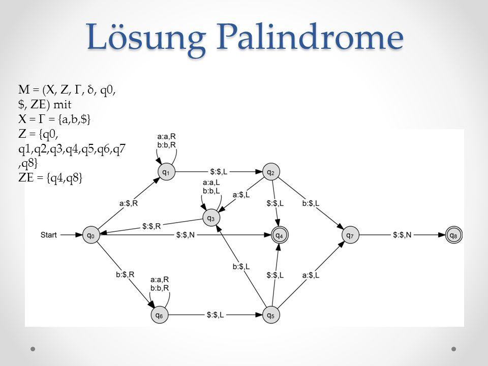 Lösung Palindrome M = (X, Z, Γ, δ, q0, $, ZE) mit X = Γ = {a,b,$} Z = {q0, q1,q2,q3,q4,q5,q6,q7,q8} ZE = {q4,q8}
