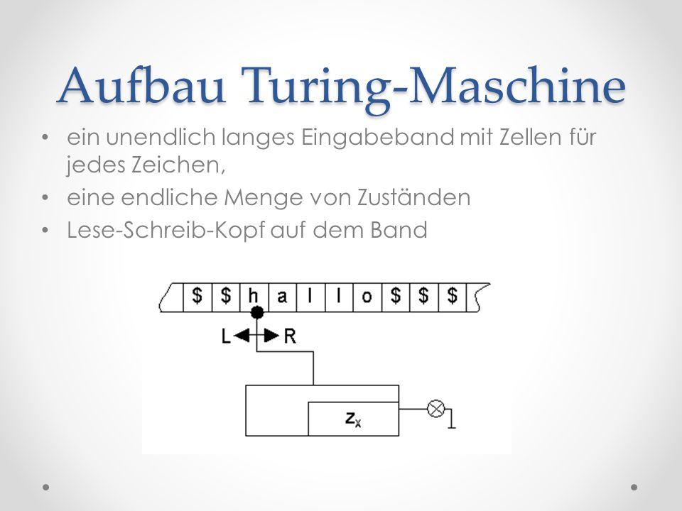 Aufbau Turing-Maschine ein unendlich langes Eingabeband mit Zellen für jedes Zeichen, eine endliche Menge von Zuständen Lese-Schreib-Kopf auf dem Band
