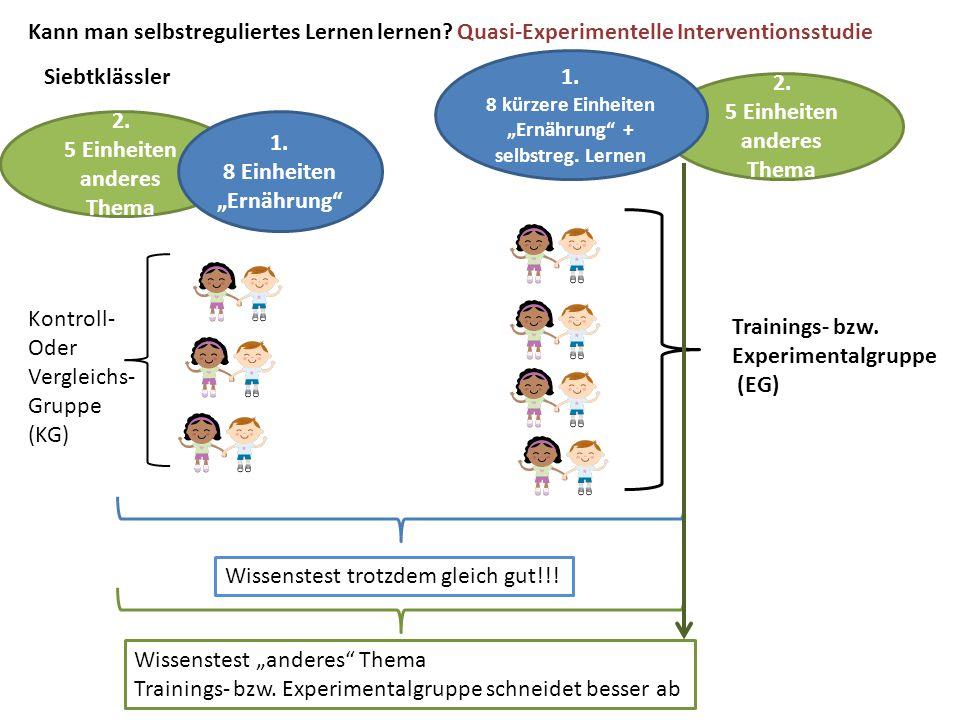 """2. 5 Einheiten anderes Thema Kann man selbstreguliertes Lernen lernen? Quasi-Experimentelle Interventionsstudie Siebtklässler 1. 8 Einheiten """"Ernährun"""