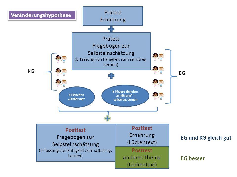 """EG KG Prätest Ernährung Prätest Fragebogen zur Selbsteinschätzung (Erfassung von Fähigkeit zum selbstreg. Lernen) 8 Einheiten """"Ernährung"""" 8 kürzere Ei"""