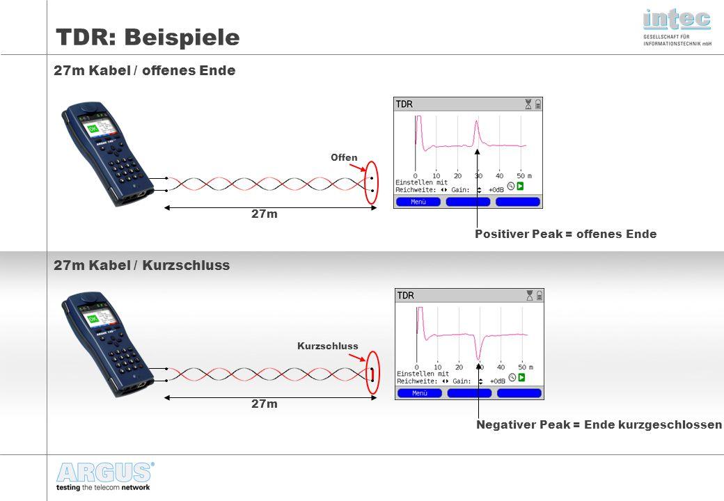 Kurzschluss TDR: Beispiele 27m 27m Kabel / offenes Ende 27m Kabel / Kurzschluss Positiver Peak = offenes Ende Negativer Peak = Ende kurzgeschlossen Offen