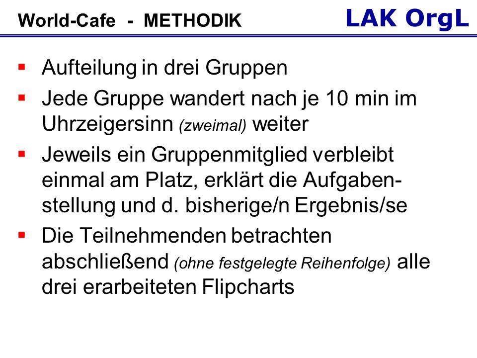 LAK OrgL World-Cafe - METHODIK  Aufteilung in drei Gruppen  Jede Gruppe wandert nach je 10 min im Uhrzeigersinn (zweimal) weiter  Jeweils ein Grupp